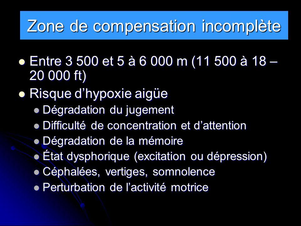 Zone de compensation incomplète Entre 3 500 et 5 à 6 000 m (11 500 à 18 – 20 000 ft) Entre 3 500 et 5 à 6 000 m (11 500 à 18 – 20 000 ft) Risque dhypo