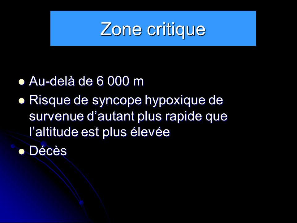 Zone critique Au-delà de 6 000 m Au-delà de 6 000 m Risque de syncope hypoxique de survenue dautant plus rapide que laltitude est plus élevée Risque d