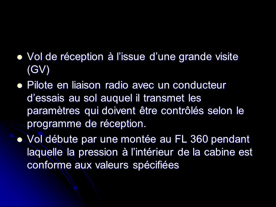 Vol de réception à lissue dune grande visite (GV) Vol de réception à lissue dune grande visite (GV) Pilote en liaison radio avec un conducteur dessais