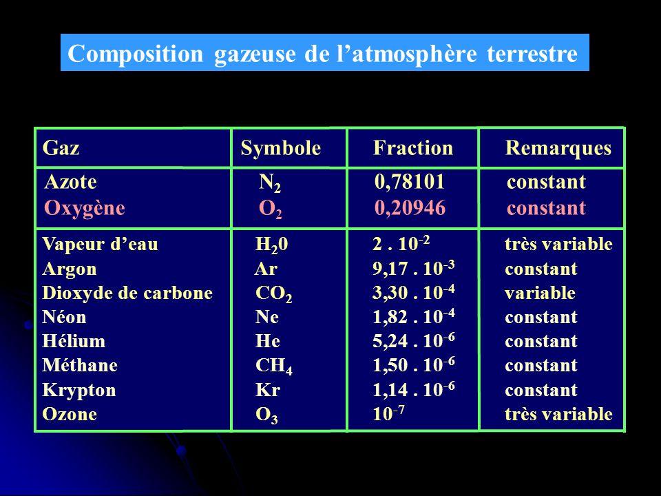 Azote N 2 0,78101constant Oxygène O 2 0,20946constant Composition gazeuse de latmosphère terrestre GazSymboleFractionRemarques Vapeur deau H 2 02. 10