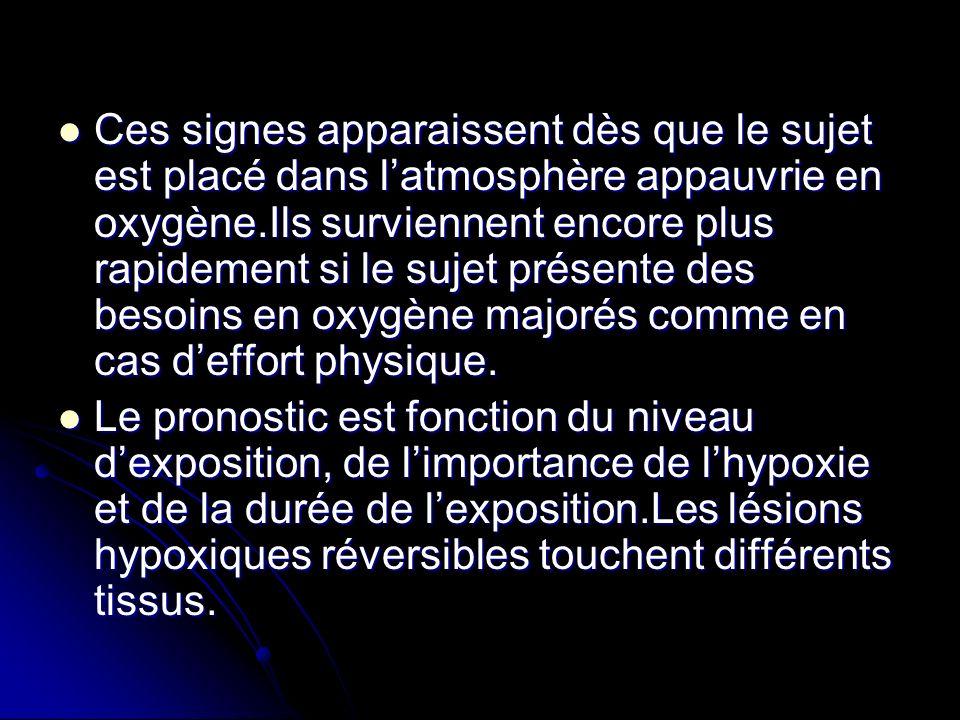Ces signes apparaissent dès que le sujet est placé dans latmosphère appauvrie en oxygène.Ils surviennent encore plus rapidement si le sujet présente d