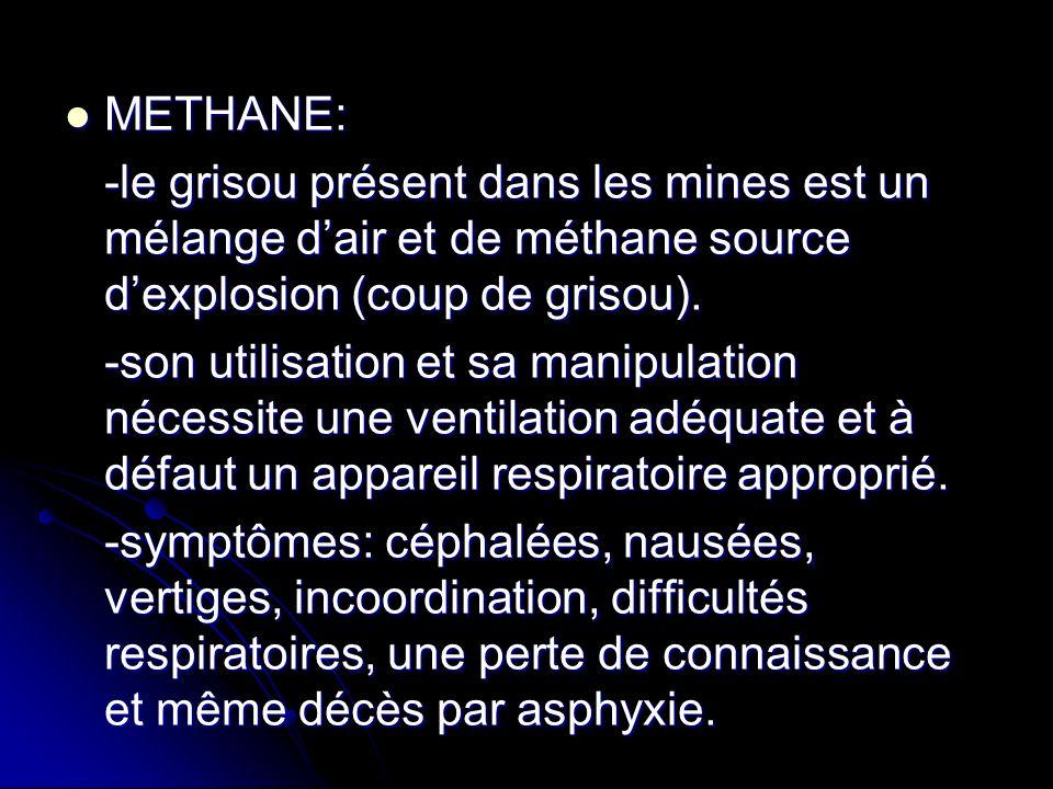 METHANE: METHANE: -le grisou présent dans les mines est un mélange dair et de méthane source dexplosion (coup de grisou). -son utilisation et sa manip