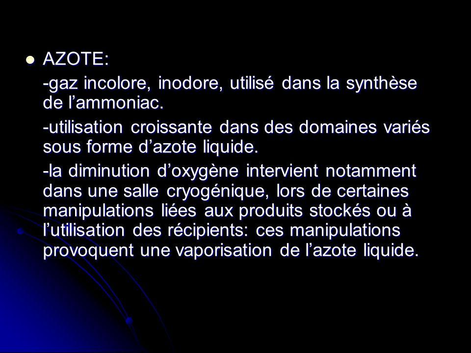 AZOTE: AZOTE: -gaz incolore, inodore, utilisé dans la synthèse de lammoniac. -utilisation croissante dans des domaines variés sous forme dazote liquid