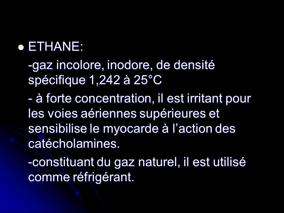 ETHANE: ETHANE: -gaz incolore, inodore, de densité spécifique 1,242 à 25°C - à forte concentration, il est irritant pour les voies aériennes supérieur
