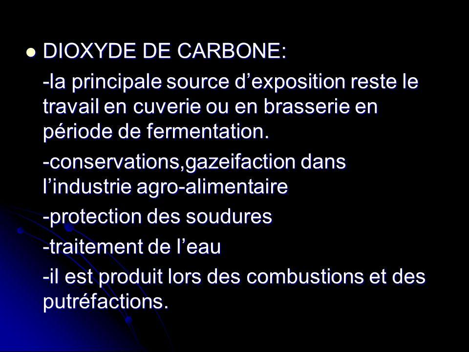DIOXYDE DE CARBONE: DIOXYDE DE CARBONE: -la principale source dexposition reste le travail en cuverie ou en brasserie en période de fermentation. -con