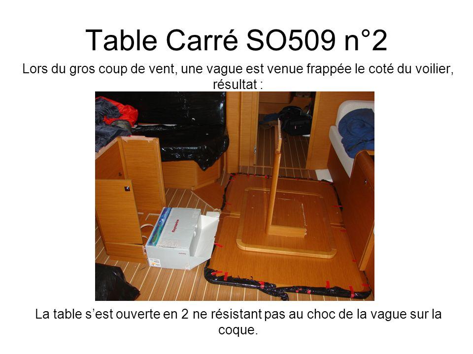 Table Carré SO509 n°2 Lors du gros coup de vent, une vague est venue frappée le coté du voilier, résultat : La table sest ouverte en 2 ne résistant pa