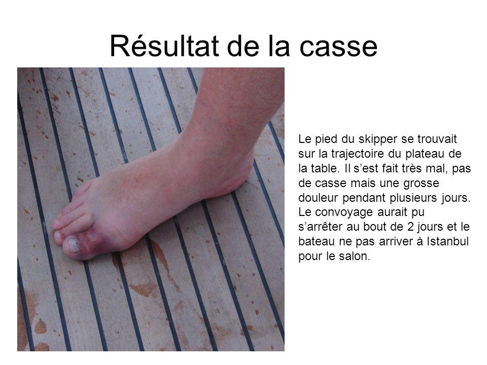 Résultat de la casse Le pied du skipper se trouvait sur la trajectoire du plateau de la table. Il sest fait très mal, pas de casse mais une grosse dou