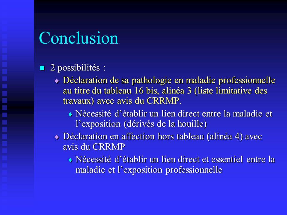 Conclusion 2 possibilités : 2 possibilités : Déclaration de sa pathologie en maladie professionnelle au titre du tableau 16 bis, alinéa 3 (liste limit