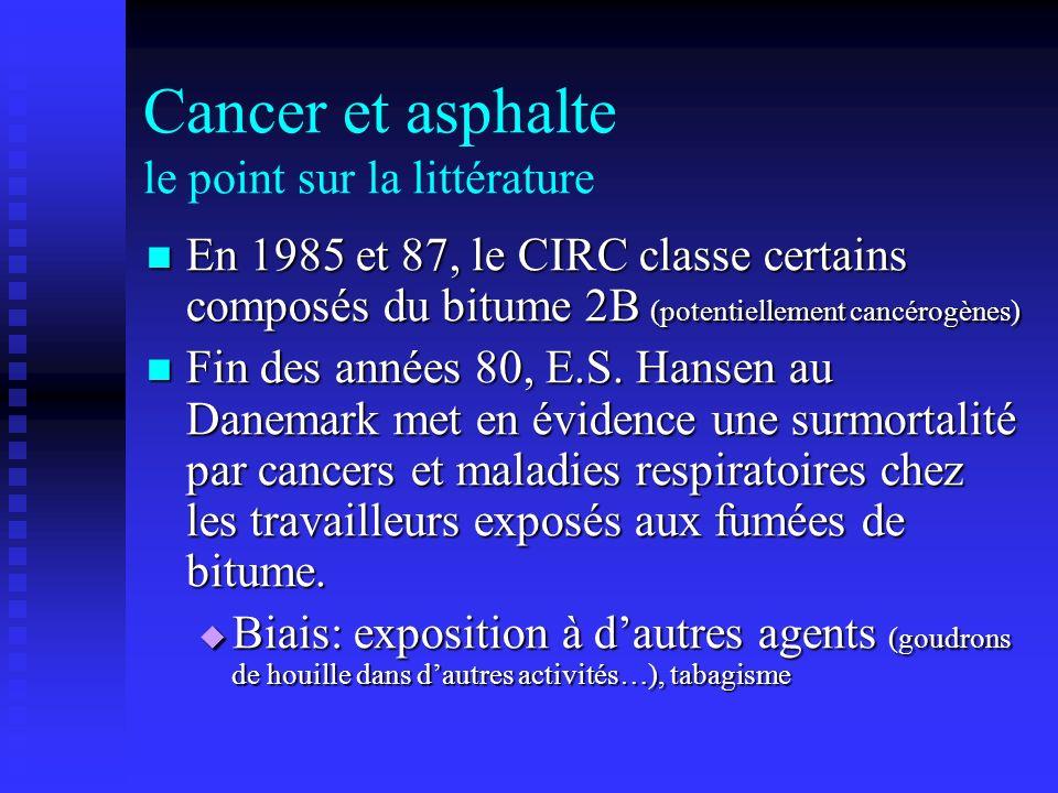 Cancer et asphalte le point sur la littérature En 1985 et 87, le CIRC classe certains composés du bitume 2B (potentiellement cancérogènes) En 1985 et