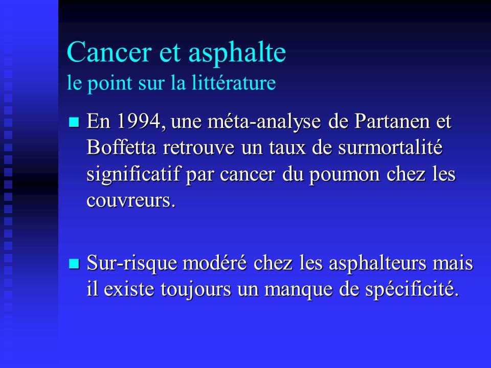Cancer et asphalte le point sur la littérature En 1994, une méta-analyse de Partanen et Boffetta retrouve un taux de surmortalité significatif par can