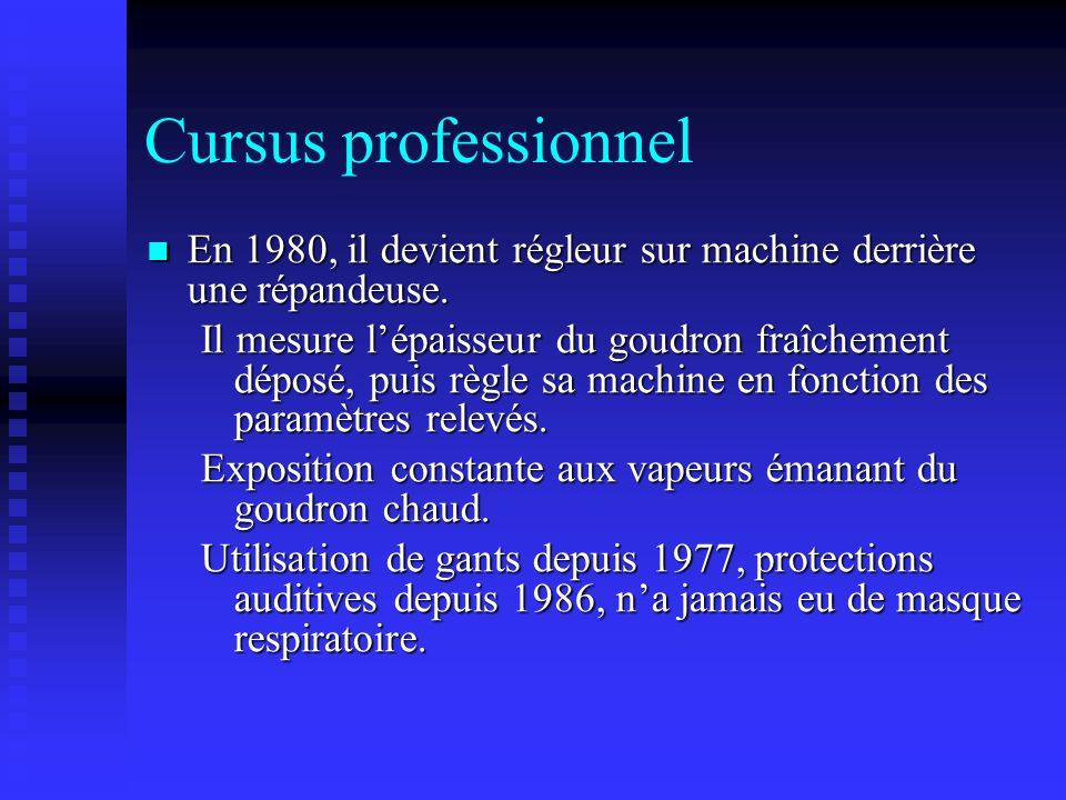 Cursus professionnel En 1980, il devient régleur sur machine derrière une répandeuse. En 1980, il devient régleur sur machine derrière une répandeuse.