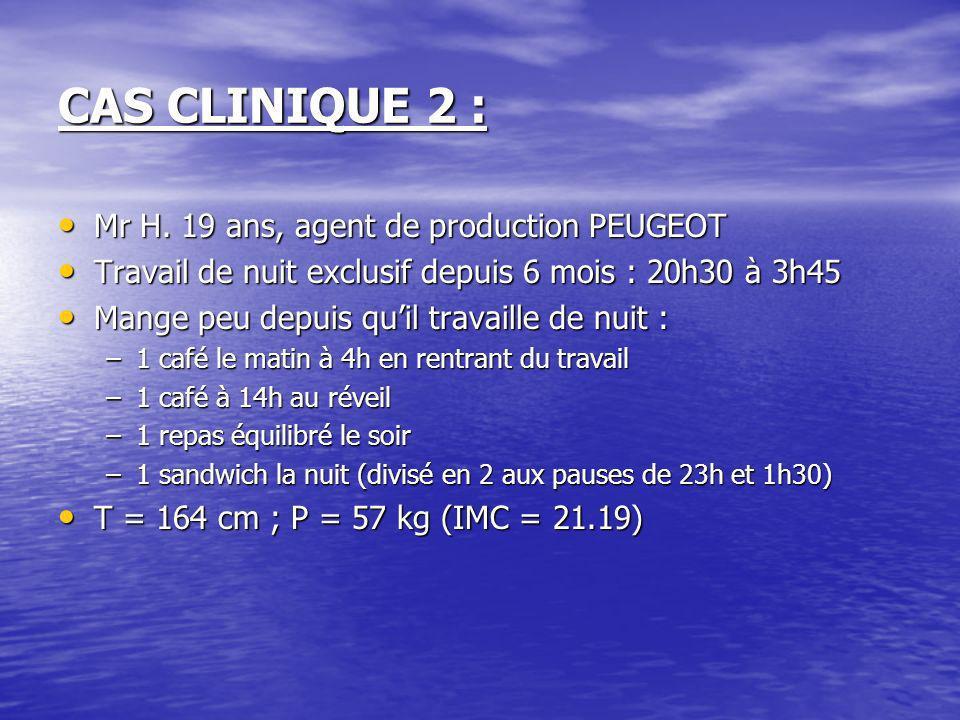 CAS CLINIQUE 2 : Mr H. 19 ans, agent de production PEUGEOT Mr H. 19 ans, agent de production PEUGEOT Travail de nuit exclusif depuis 6 mois : 20h30 à