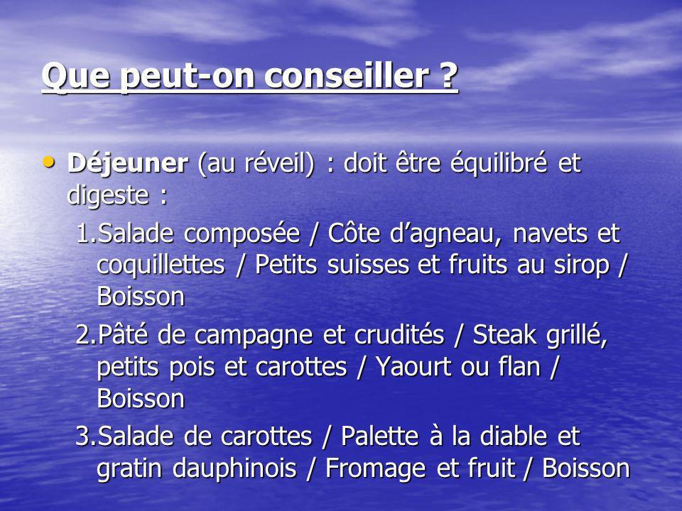 Que peut-on conseiller ? Déjeuner (au réveil) : doit être équilibré et digeste : Déjeuner (au réveil) : doit être équilibré et digeste : 1.Salade comp