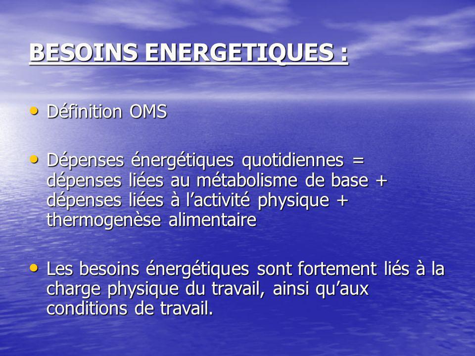 BESOINS ENERGETIQUES : Définition OMS Définition OMS Dépenses énergétiques quotidiennes = dépenses liées au métabolisme de base + dépenses liées à lac