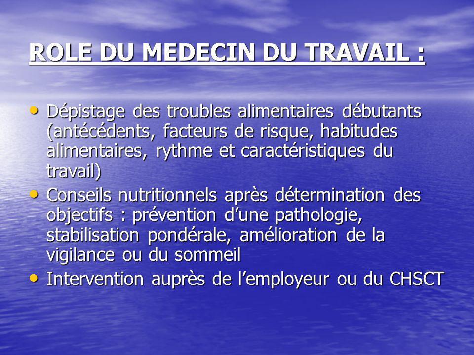 ROLE DU MEDECIN DU TRAVAIL : Dépistage des troubles alimentaires débutants (antécédents, facteurs de risque, habitudes alimentaires, rythme et caracté