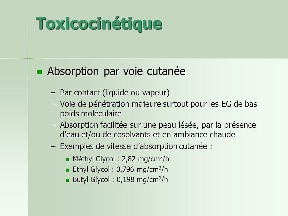 Toxicocinétique Absorption par voie cutanée Absorption par voie cutanée –Par contact (liquide ou vapeur) –Voie de pénétration majeure surtout pour les