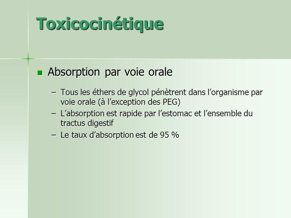 Toxicocinétique Absorption par voie orale Absorption par voie orale –Tous les éthers de glycol pénètrent dans lorganisme par voie orale (à lexception