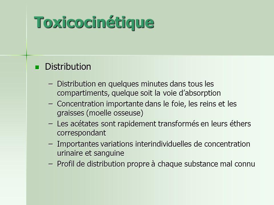 Toxicocinétique Distribution Distribution –Distribution en quelques minutes dans tous les compartiments, quelque soit la voie dabsorption –Concentrati