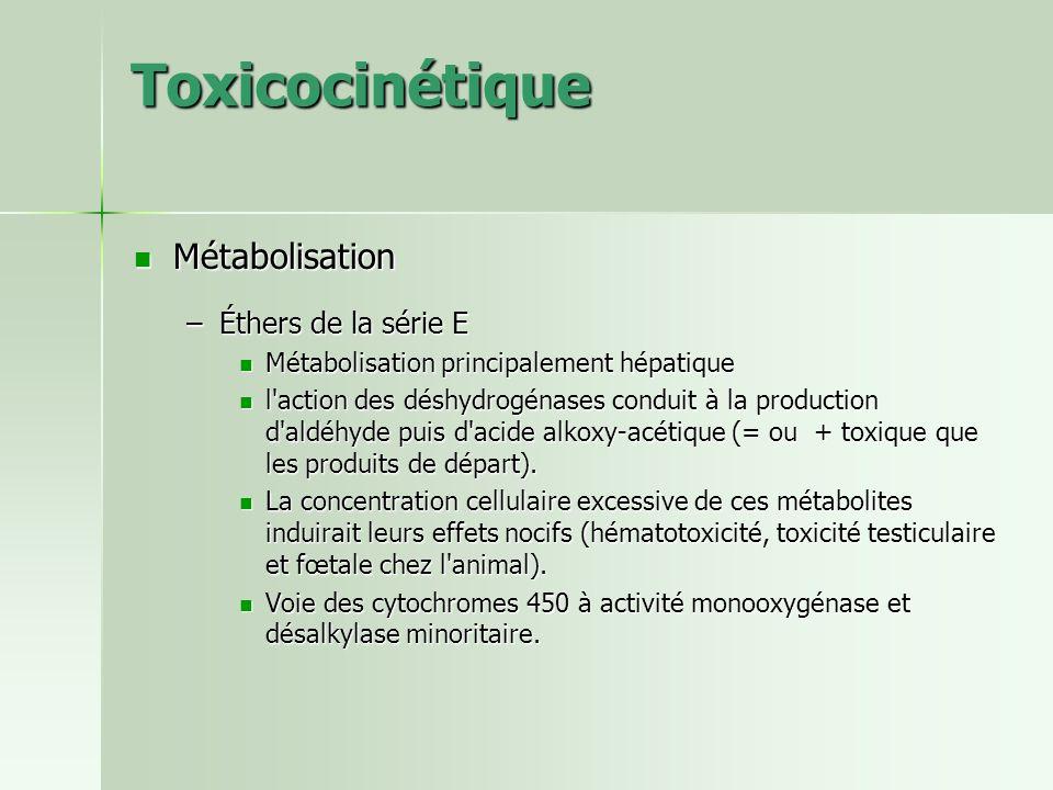 Toxicocinétique Métabolisation Métabolisation –Éthers de la série E Métabolisation principalement hépatique Métabolisation principalement hépatique l'