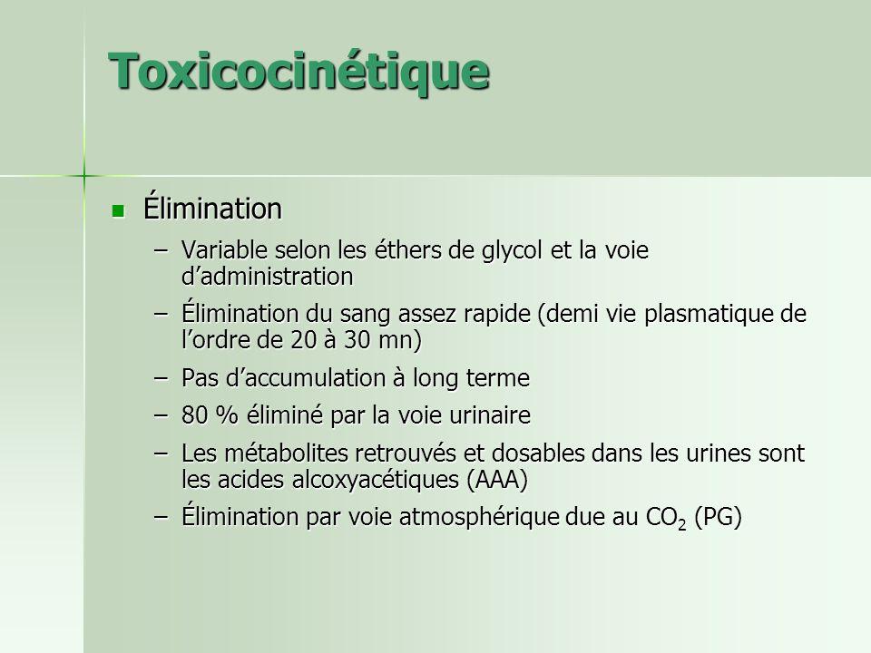 Toxicocinétique Élimination Élimination –Variable selon les éthers de glycol et la voie dadministration –Élimination du sang assez rapide (demi vie pl