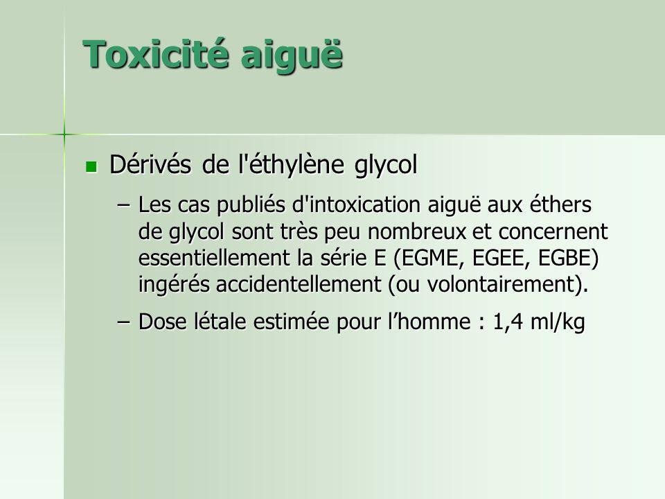 Toxicité aiguë Dérivés de l'éthylène glycol Dérivés de l'éthylène glycol –Les cas publiés d'intoxication aiguë aux éthers de glycol sont très peu nomb