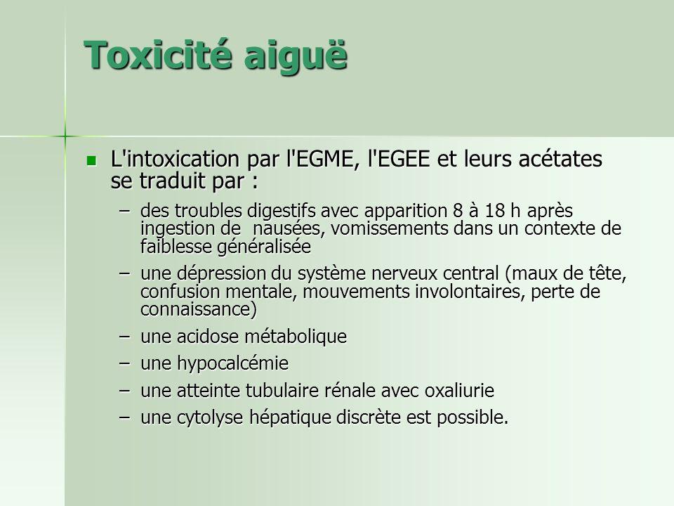 Toxicité aiguë L'intoxication par l'EGME, l'EGEE et leurs acétates se traduit par : L'intoxication par l'EGME, l'EGEE et leurs acétates se traduit par