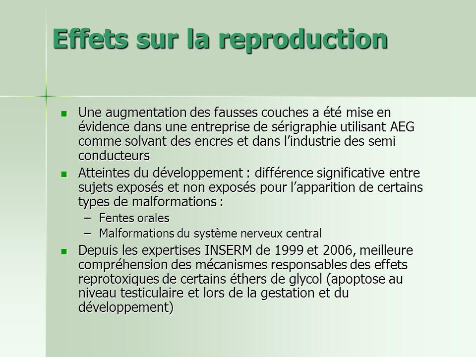 Effets sur la reproduction Une augmentation des fausses couches a été mise en évidence dans une entreprise de sérigraphie utilisant AEG comme solvant