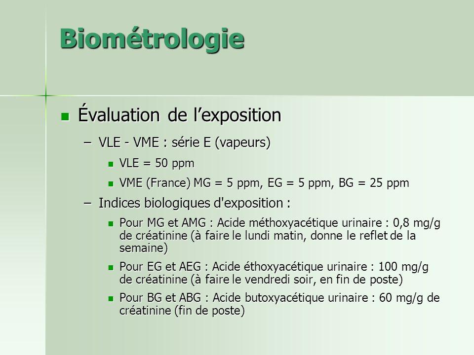 Biométrologie Évaluation de lexposition Évaluation de lexposition –VLE - VME : série E (vapeurs) VLE = 50 ppm VLE = 50 ppm VME (France) MG = 5 ppm, EG