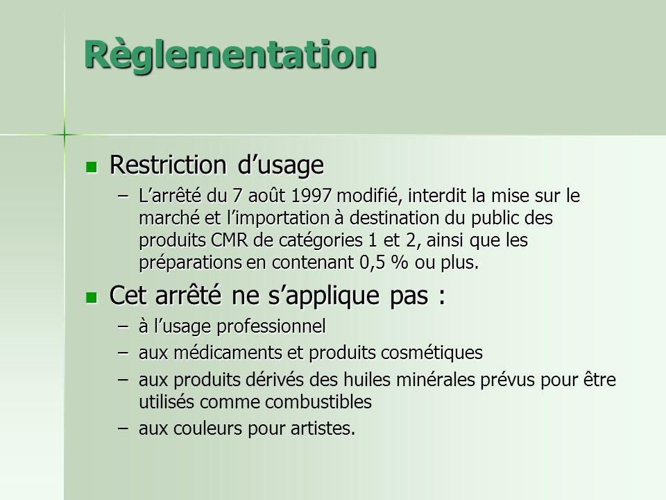 Règlementation Restriction dusage Restriction dusage –Larrêté du 7 août 1997 modifié, interdit la mise sur le marché et limportation à destination du