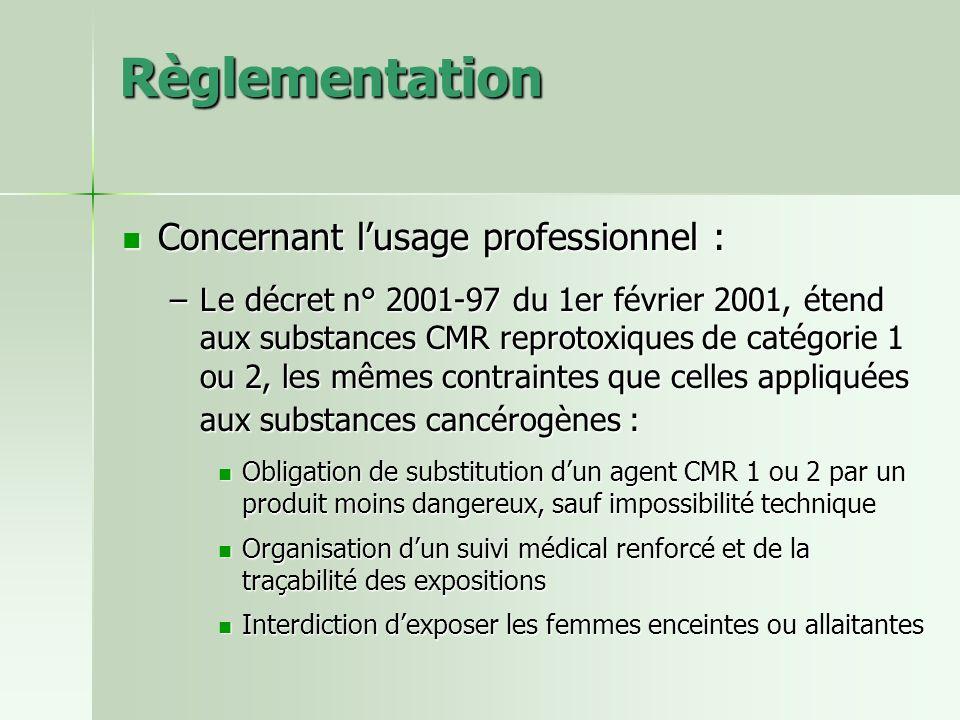 Règlementation Concernant lusage professionnel : Concernant lusage professionnel : –Le décret n° 2001-97 du 1er février 2001, étend aux substances CMR