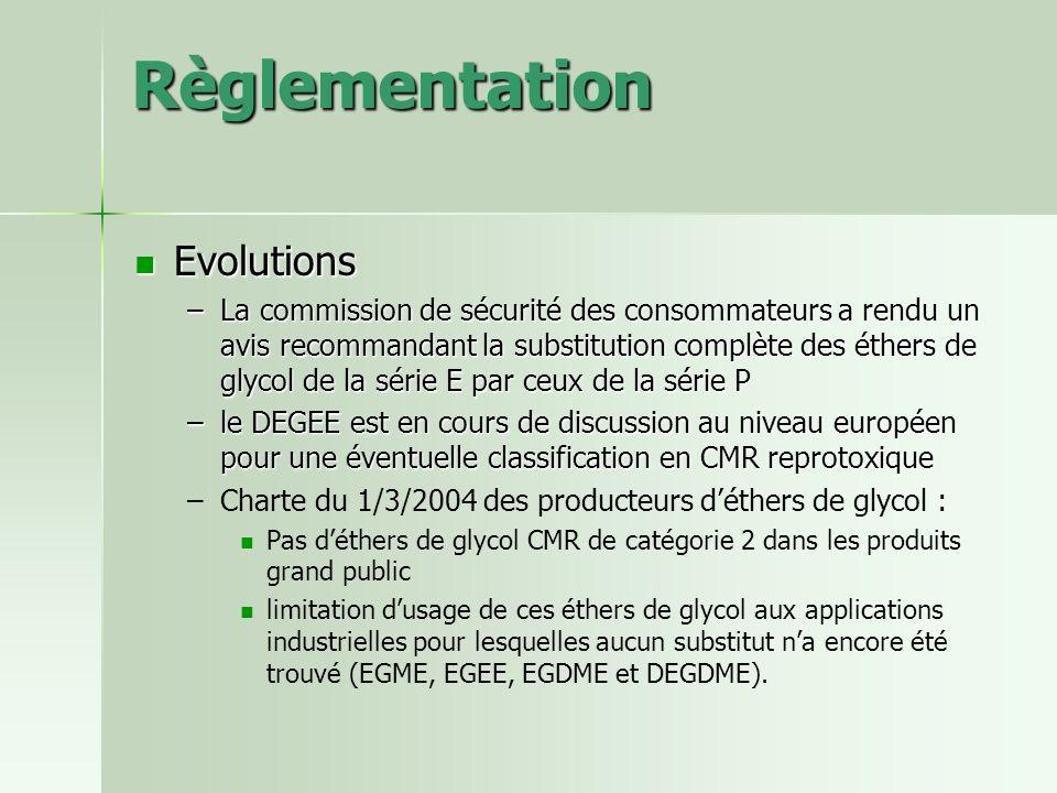 Règlementation Evolutions Evolutions –La commission de sécurité des consommateurs a rendu un avis recommandant la substitution complète des éthers de