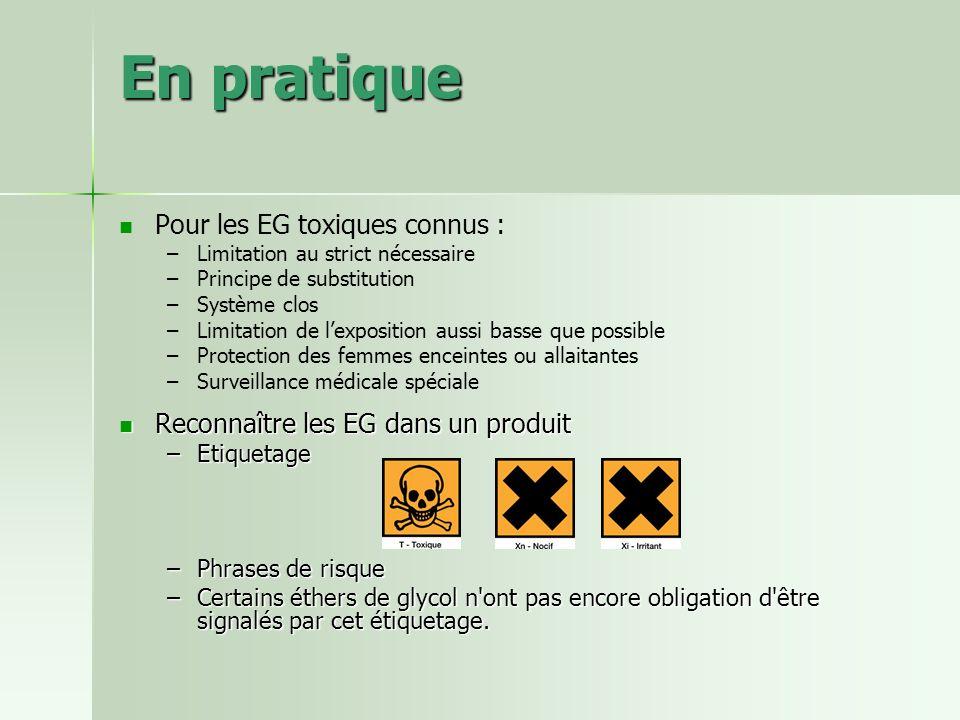 En pratique Pour les EG toxiques connus : – –Limitation au strict nécessaire – –Principe de substitution – –Système clos – –Limitation de lexposition