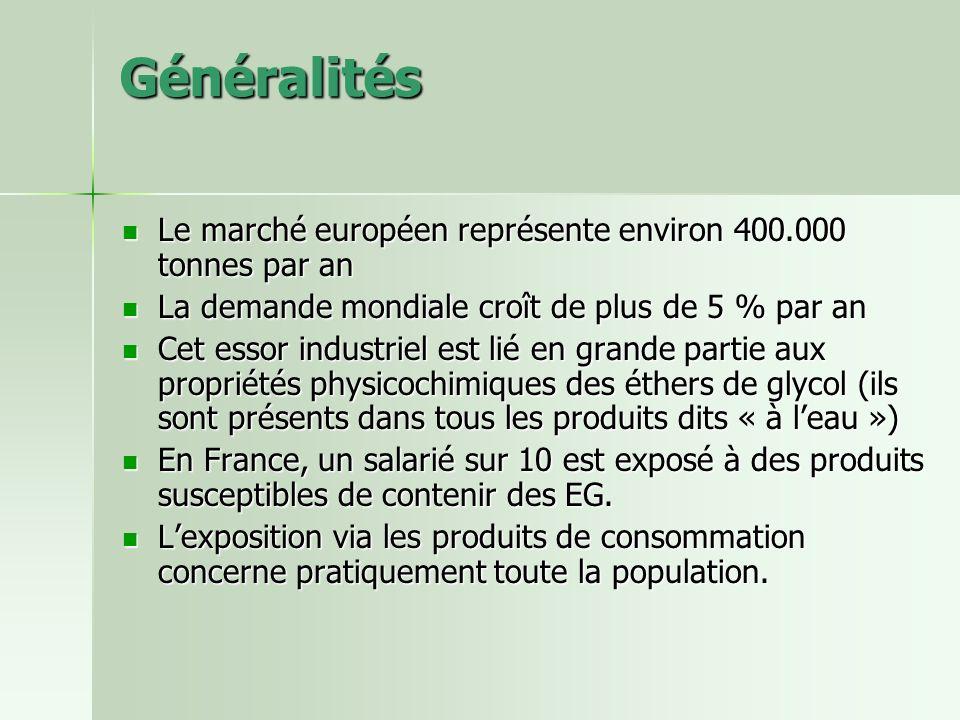 Généralités Le marché européen représente environ 400.000 tonnes par an Le marché européen représente environ 400.000 tonnes par an La demande mondial