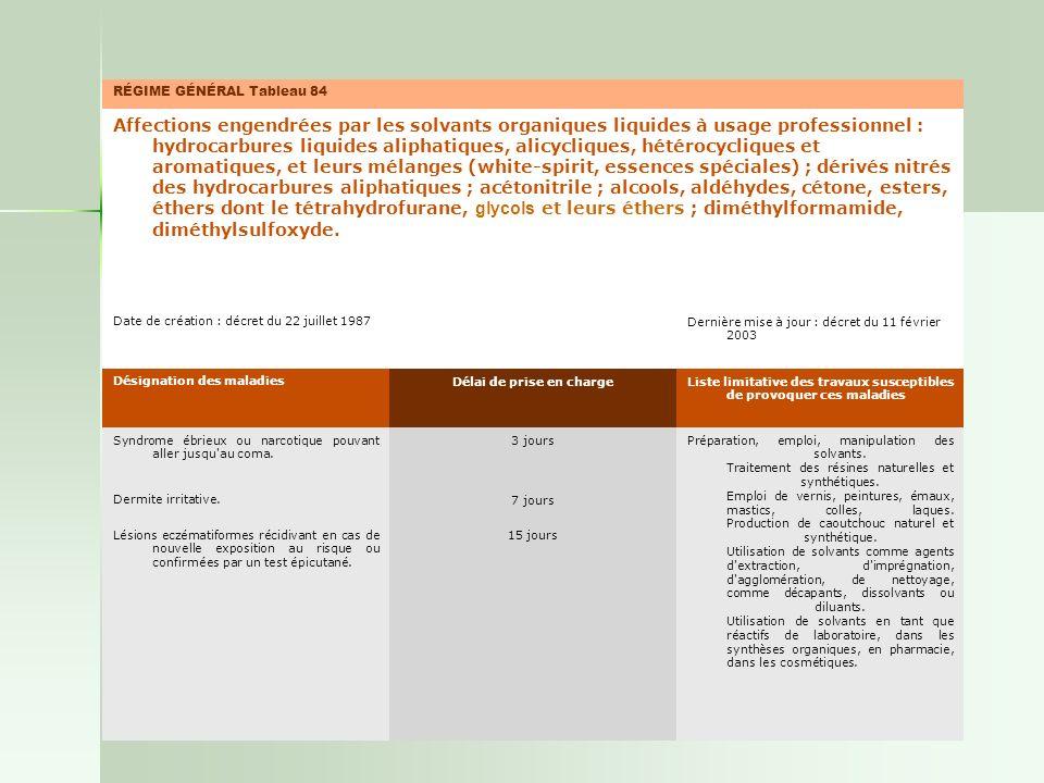 RÉGIME GÉNÉRAL Tableau 84 Affections engendrées par les solvants organiques liquides à usage professionnel : hydrocarbures liquides aliphatiques, alic