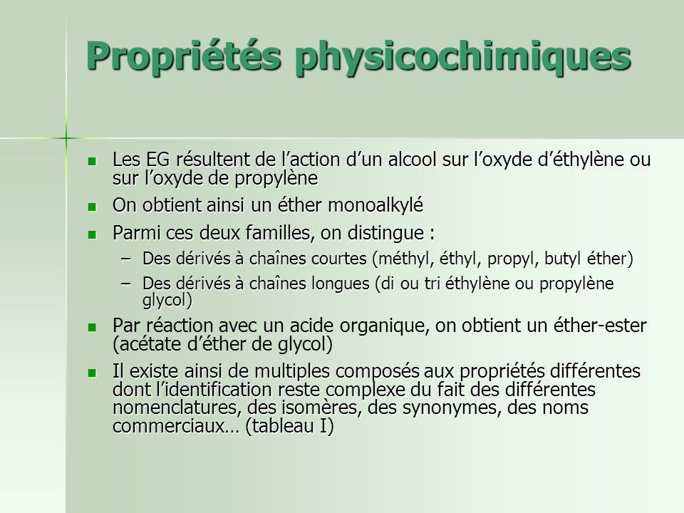 Propriétés physicochimiques Les EG résultent de laction dun alcool sur loxyde déthylène ou sur loxyde de propylène Les EG résultent de laction dun alc