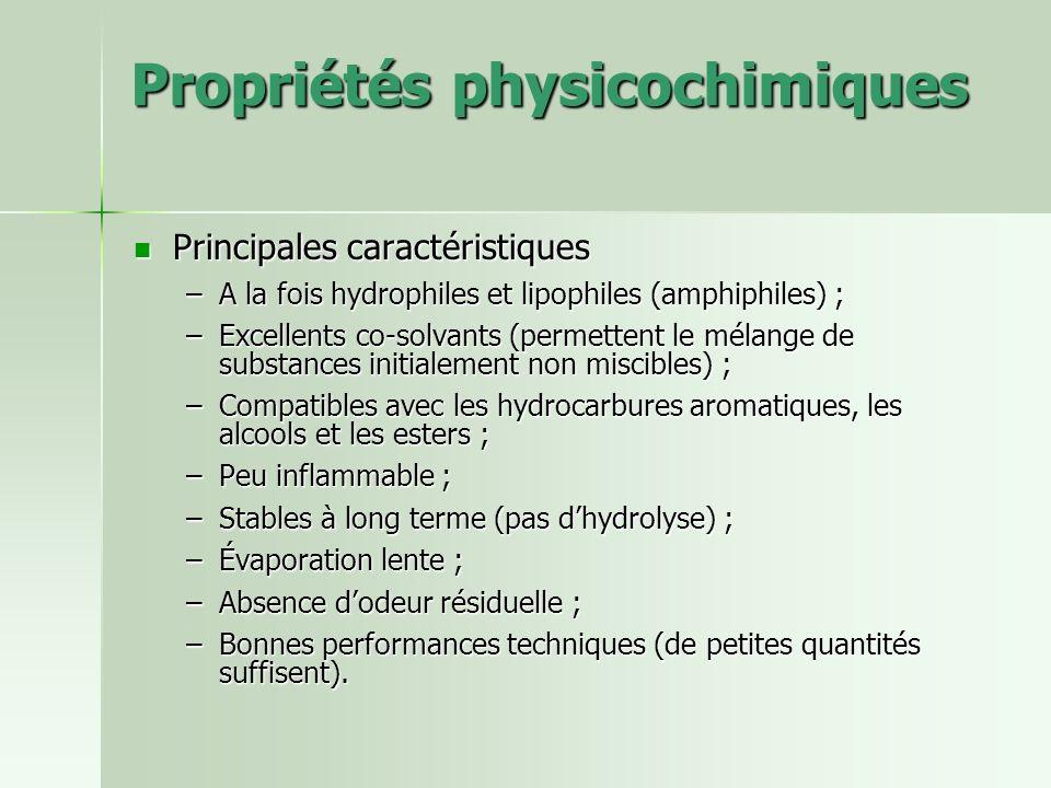 Principales caractéristiques Principales caractéristiques –A la fois hydrophiles et lipophiles (amphiphiles) ; –Excellents co-solvants (permettent le