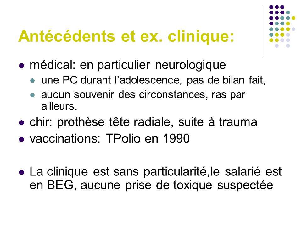 Antécédents et ex. clinique: médical: en particulier neurologique une PC durant ladolescence, pas de bilan fait, aucun souvenir des circonstances, ras
