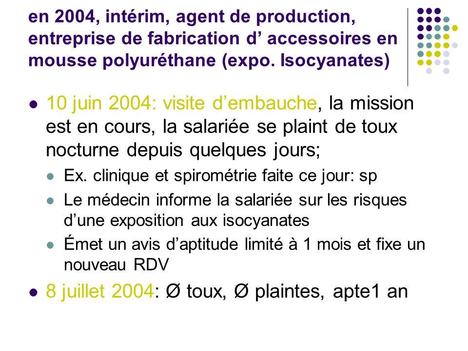 en 2004, intérim, agent de production, entreprise de fabrication d accessoires en mousse polyuréthane (expo. Isocyanates) 10 juin 2004: visite dembauc