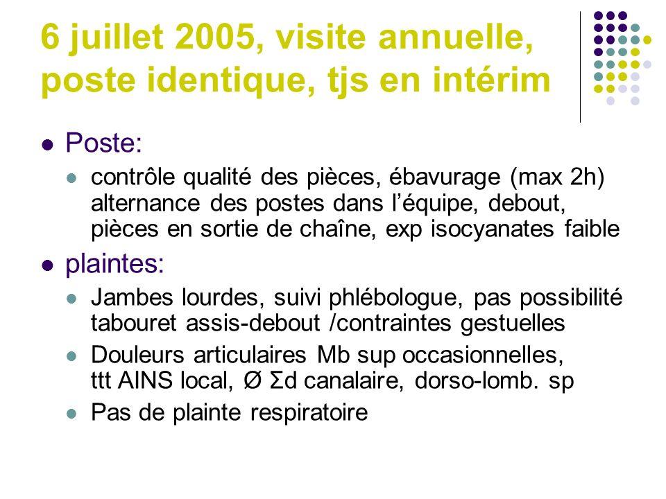 6 juillet 2005, visite annuelle, poste identique, tjs en intérim Poste: contrôle qualité des pièces, ébavurage (max 2h) alternance des postes dans léq