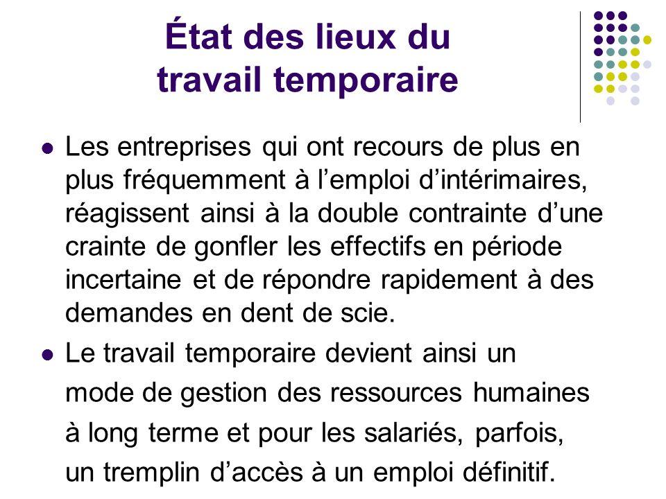 État des lieux du travail temporaire Les entreprises qui ont recours de plus en plus fréquemment à lemploi dintérimaires, réagissent ainsi à la double