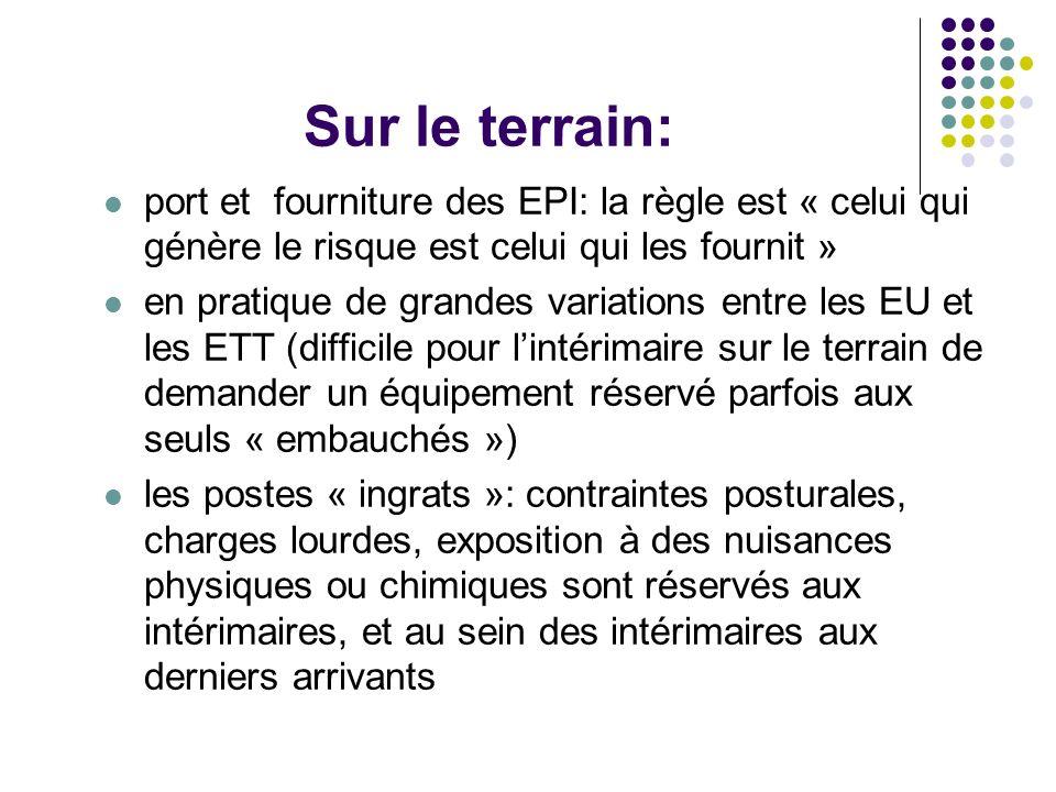port et fourniture des EPI: la règle est « celui qui génère le risque est celui qui les fournit » en pratique de grandes variations entre les EU et le