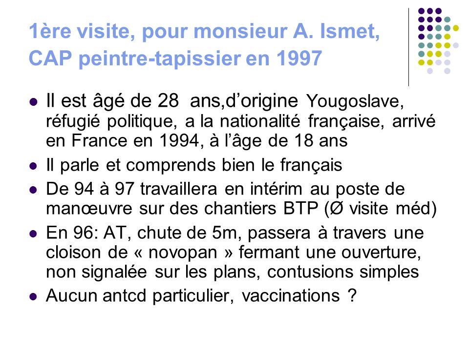 1ère visite, pour monsieur A. Ismet, CAP peintre-tapissier en 1997 Il est âgé de 28 ans,dorigine Yougoslave, réfugié politique, a la nationalité franç