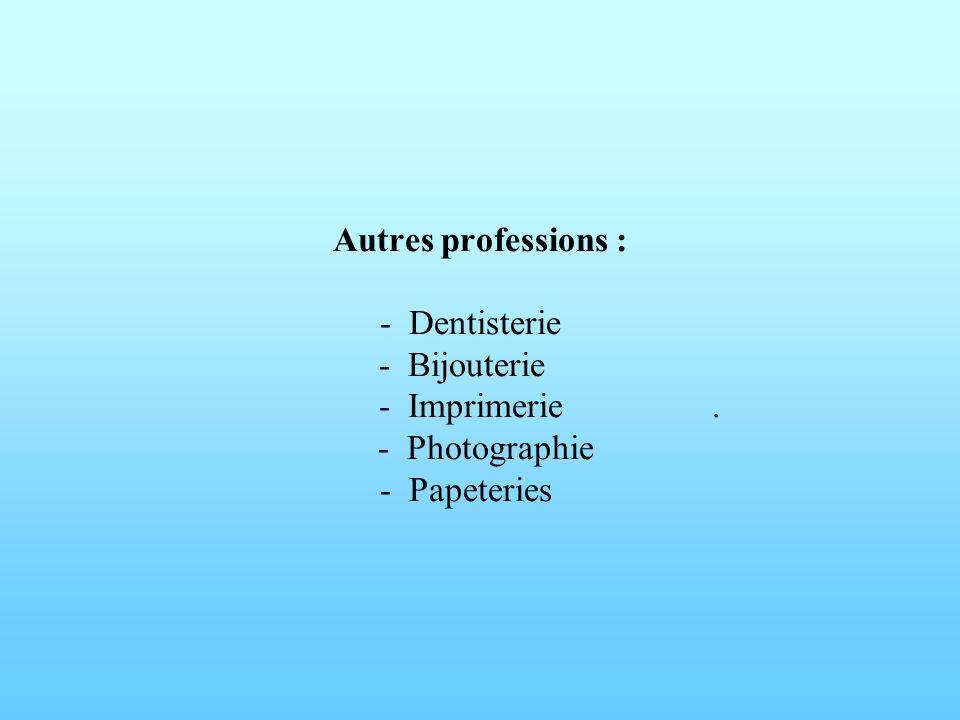 Autres professions : - Dentisterie - Bijouterie - Imprimerie. - Photographie - Papeteries