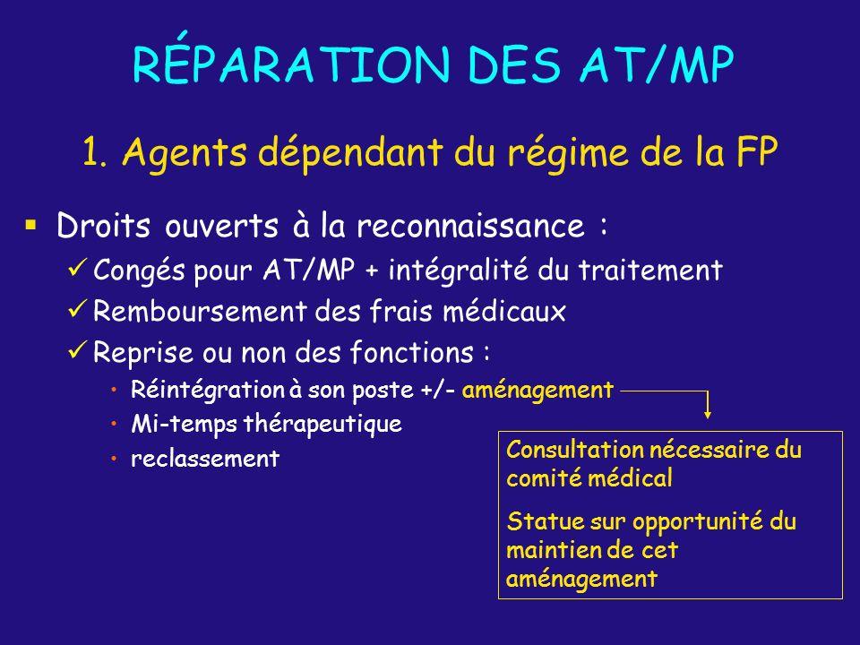 Droits ouverts à la reconnaissance : Congés pour AT/MP + intégralité du traitement Remboursement des frais médicaux Reprise ou non des fonctions : Réi