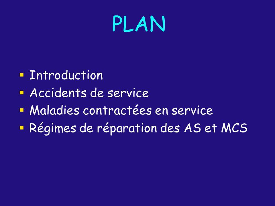 RÉPARATION DES AT/MP Droits ouverts à la reconnaissance : Congés pour AT/MP + intégralité du traitement remboursement des honoraires médicaux et des frais nécessaires Reprise ou non des fonctions : Réintégration à son poste (+/- aménagé) Mi-temps thérapeutique reclassement 1.