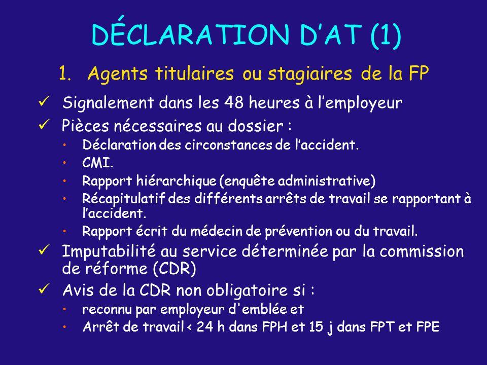 DÉCLARATION DAT (1) 1.Agents titulaires ou stagiaires de la FP Signalement dans les 48 heures à lemployeur Pièces nécessaires au dossier : Déclaration
