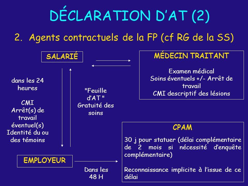 DÉCLARATION DAT (2) 2.Agents contractuels de la FP (cf RG de la SS) SALARIÉ EMPLOYEUR CPAM 30 j pour statuer (délai complémentaire de 2 mois si nécess