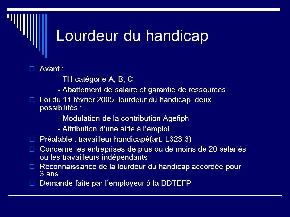 Lourdeur du handicap Avant : - TH catégorie A, B, C - Abattement de salaire et garantie de ressources Loi du 11 février 2005, lourdeur du handicap, de