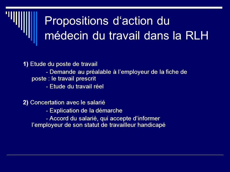 Propositions daction du médecin du travail dans la RLH 1) Etude du poste de travail - Demande au préalable à lemployeur de la fiche de poste : le trav