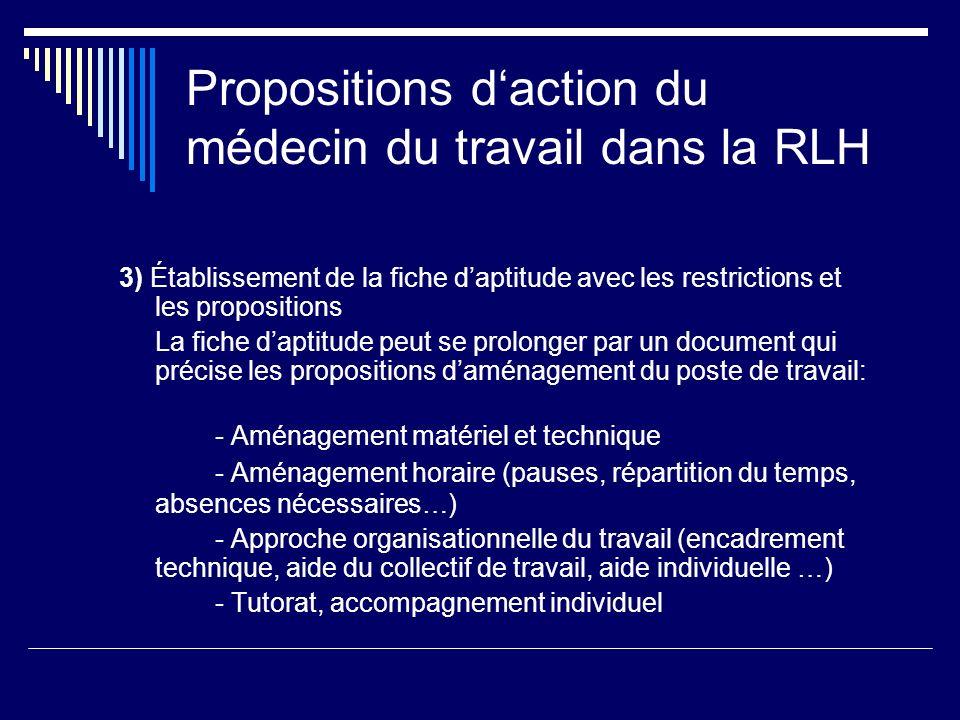 Propositions daction du médecin du travail dans la RLH 3) Établissement de la fiche daptitude avec les restrictions et les propositions La fiche dapti